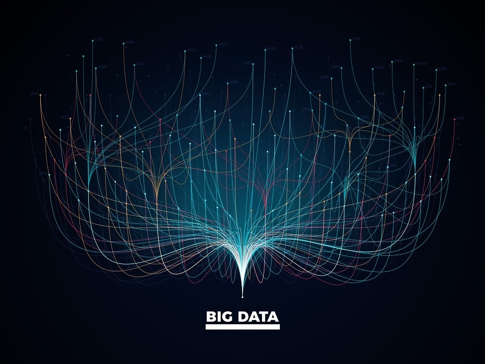 Why Big Data used for? Advantages and Opportunities for Companies